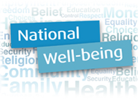 National-Well-Being-Logo