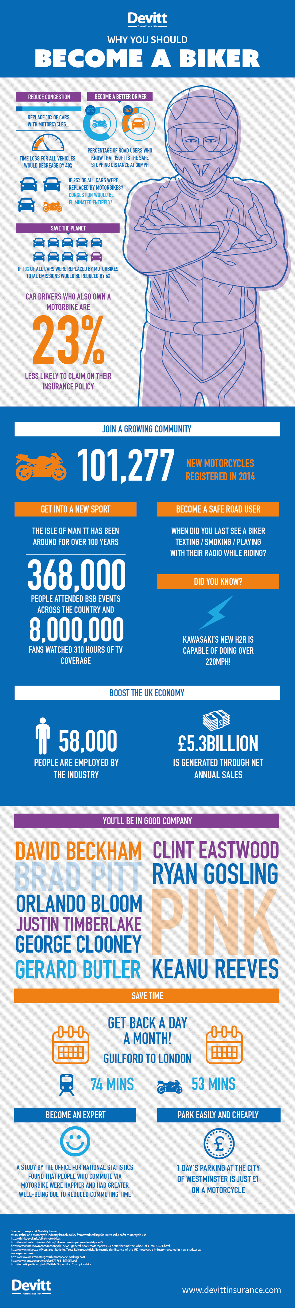 Why you should become a biker infographic