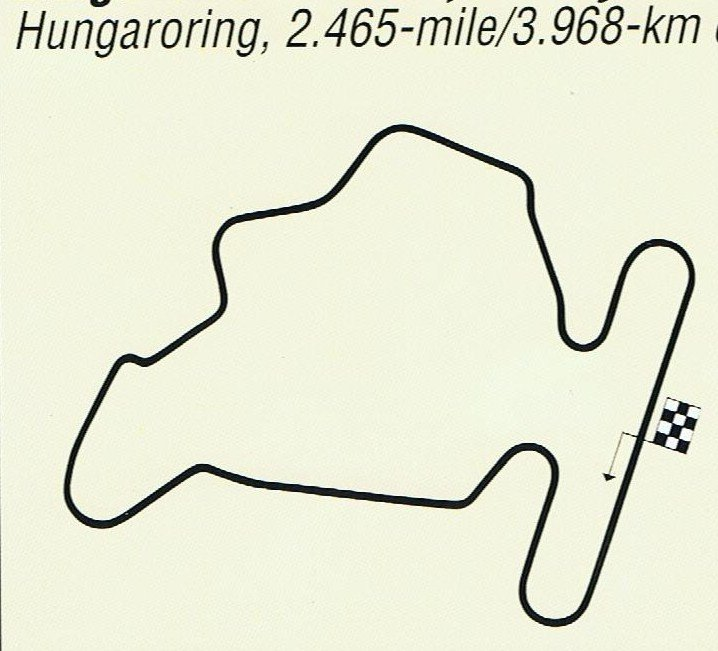 Hungaroring circuit